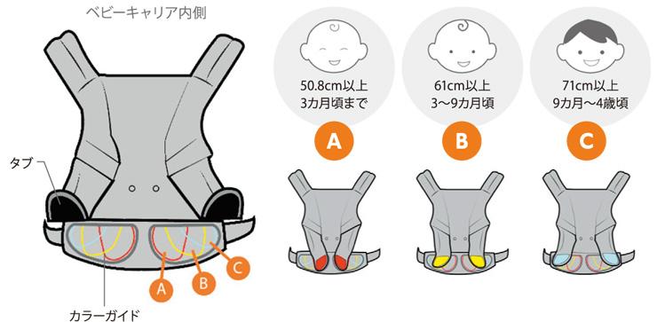 アダプトのシート幅を3段階に調整